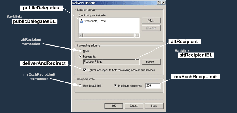 User Attributes : Exchange Delivery Options Dialog