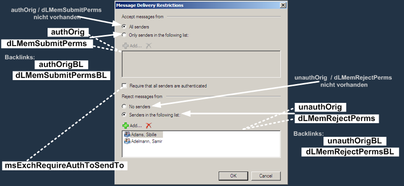 E2K7 Kontakt Attribute : Message Delivery Restriction Dialog