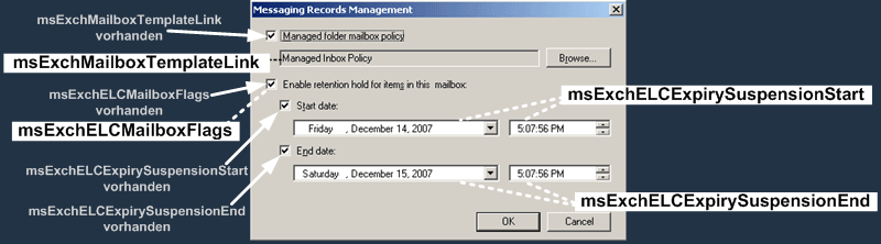 E2K7 Benutzer Attribute : Messaging Records Dialog