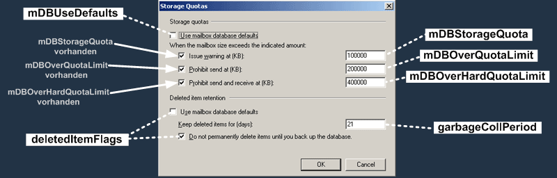 E2K7 Benutzer Attribute : Storage Quotas Dialog